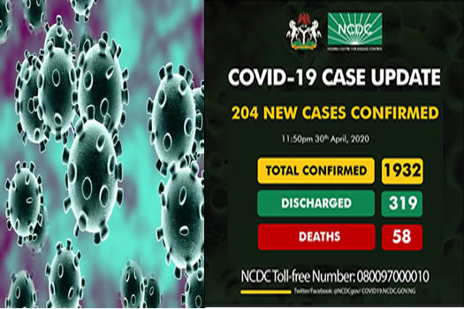 NCDC Confirms 204 COVID-19 In Nigeria