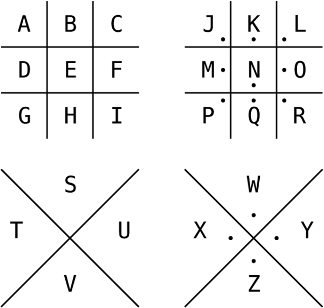 The Pigpen Cipher Of The Maranatha Et In Arcadia Ego