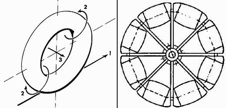 Figura A (izq). Figura B (der).