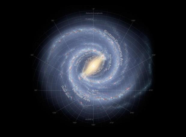 Brazos de la Vía Láctea.