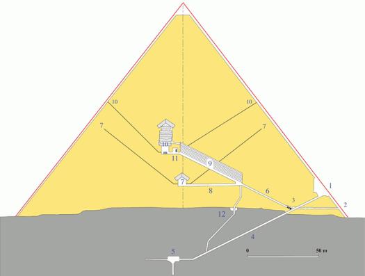 Esquema transversal de las cámaras internas (descubiertas hasta ahora) de la Gran Pirámide.