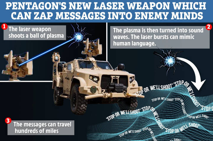 laser that can communicate