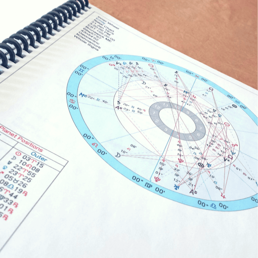Printed Astrology Reports from Mystick Physick 2