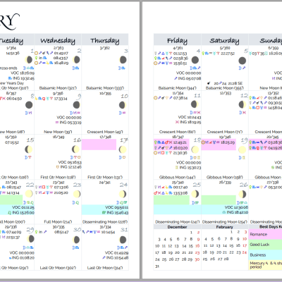 january 2019 Ultimate Astrological Planner