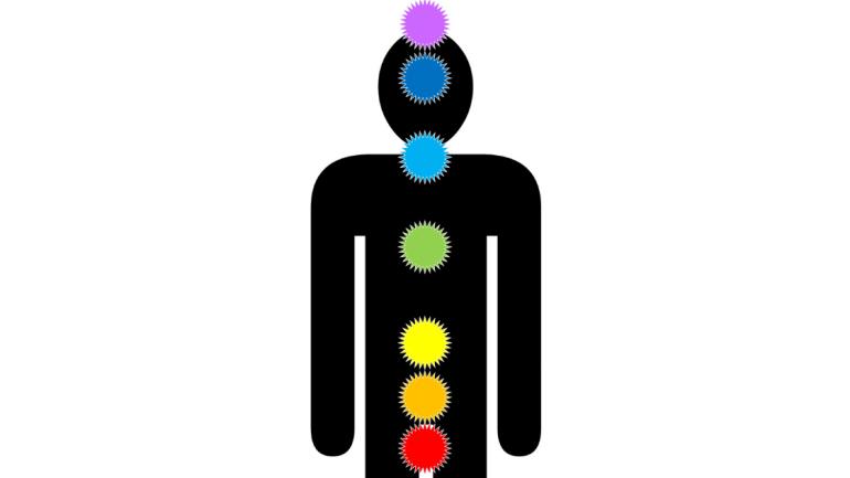 7 chakra in Human Body