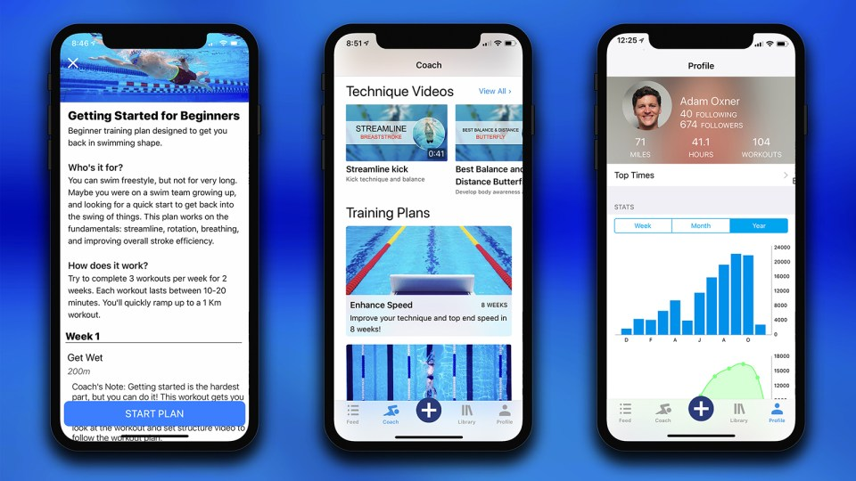 Getting Started Freestyle Training Plan - MySwimPro