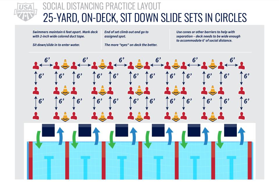 Sit Down Slide sets