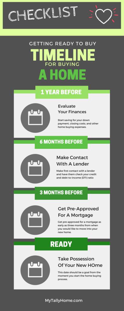 Buying-Home-Checklist