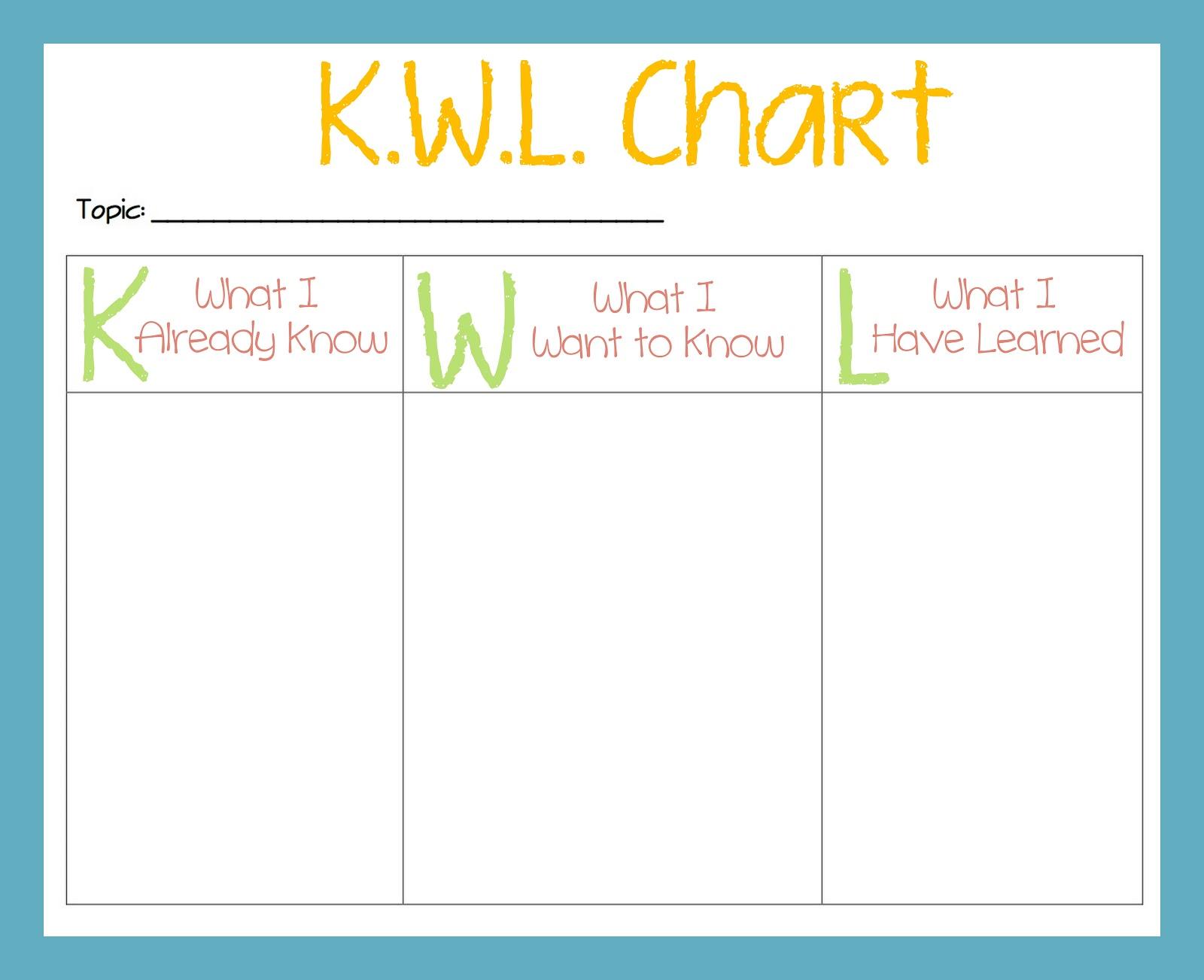 K W L Chart