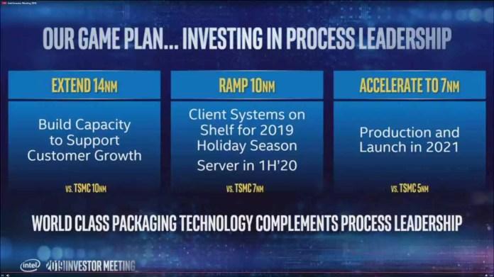 intel cpu roadmap