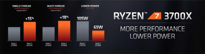 ryzen 7 2700x vs ryzen 7 3700x performance