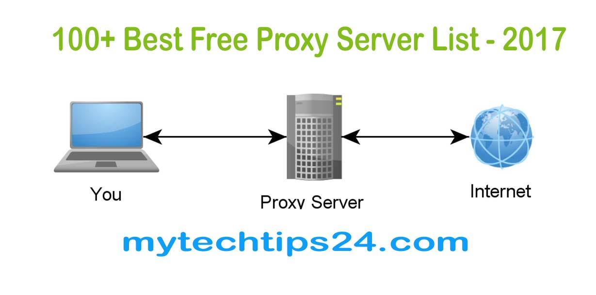 Best Free Proxy Server List 2019 - Proxy Sites (Updated)