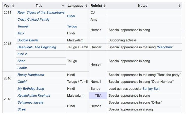 Nora Fatehi Movie List