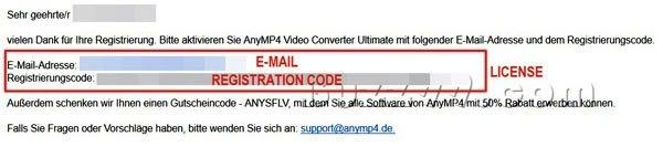 Anymp4 Video Converter Free