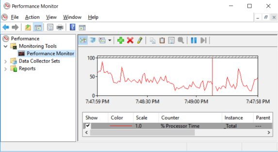 How to Check Performance Monitor by Run Command Line