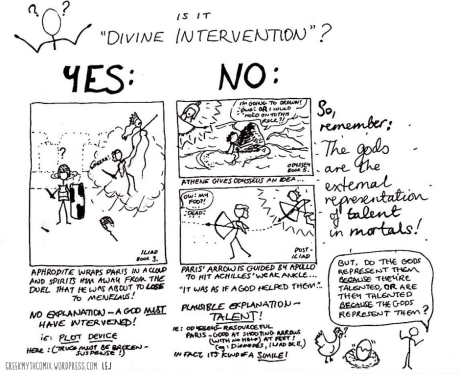 divine-intervention