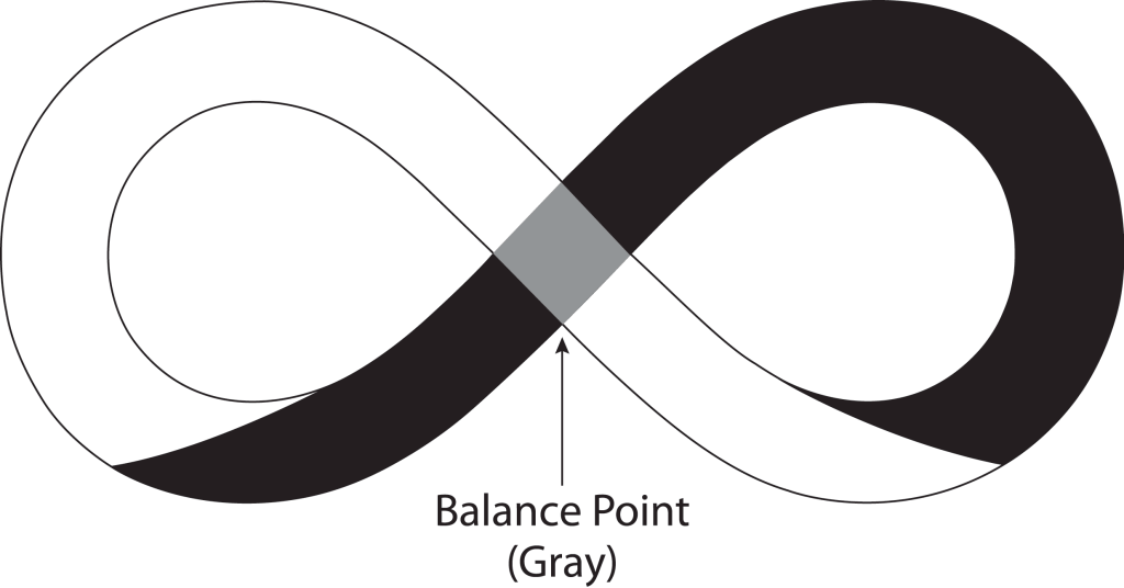 What is the purpose of gray, black and white?