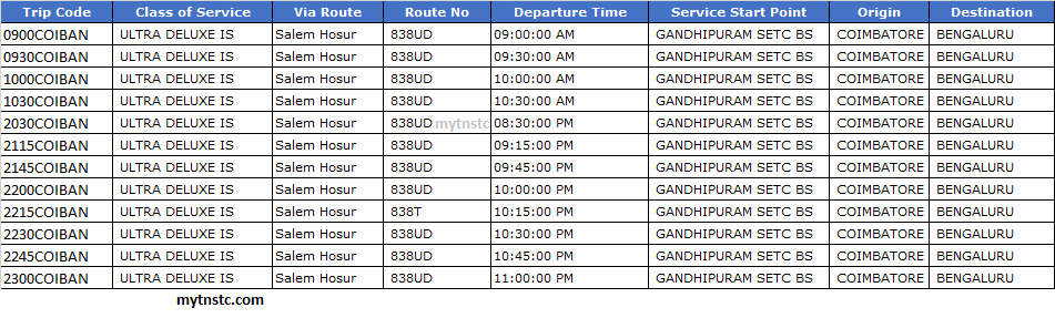Coimbatore To Bangalore SETC Bus Schedule Timing