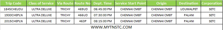 Chennai To Palani SETC Bus Service and Timing 469 UD 466 UD 463 P