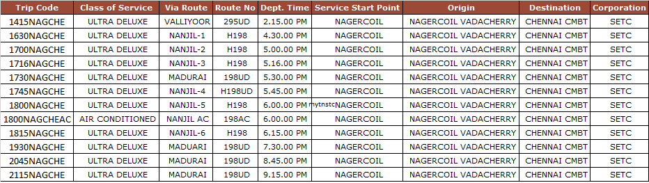 Nagercoil To Chennai SETC Bus Timings