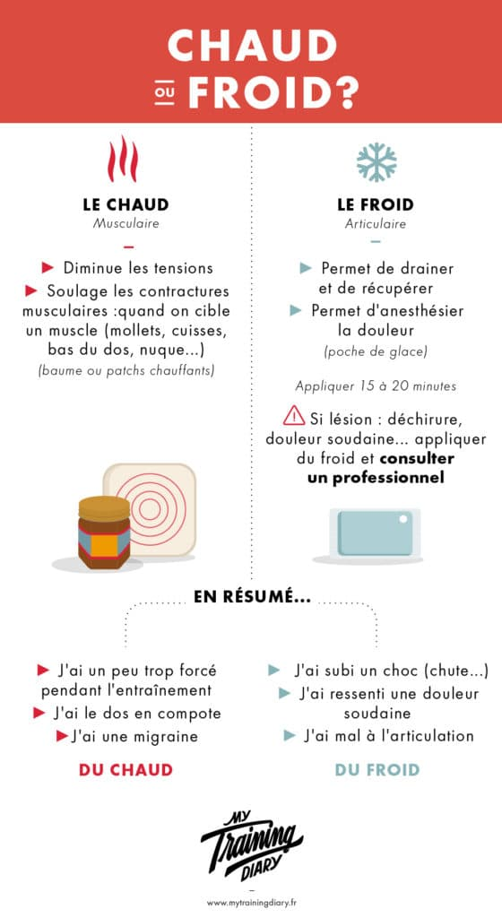 Infographie ChaudFroid