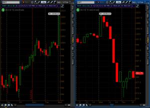 Market reaction 5/22/13