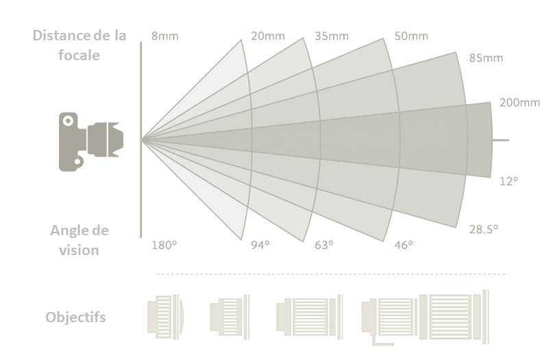 focal-length-mm3.jpg