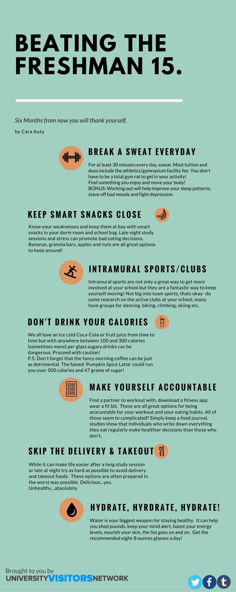 Beat the Freshman 15 Infographic