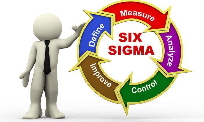 DMAIC – A Six Sigma Process Improvement Methodology