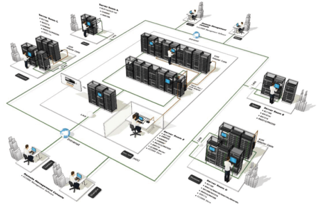 data-center-design
