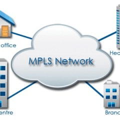 3 Things to Know About MPLS Operation