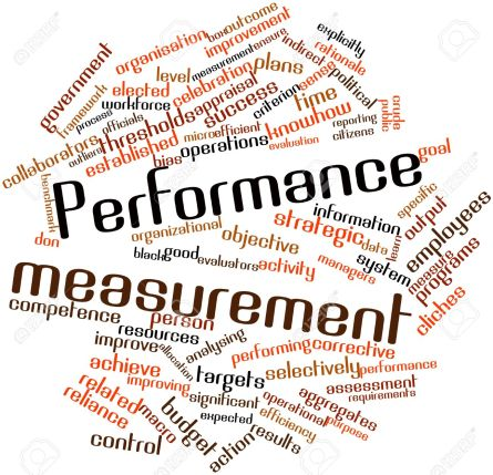 Brand Metrics: Your Guide to a Tool for Performance Measurement