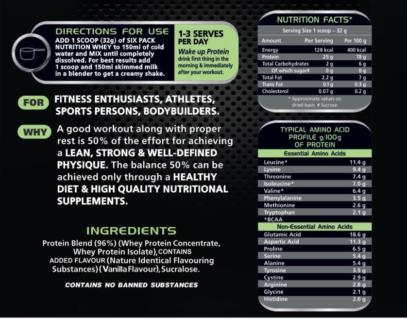 Constituents of whey isolate