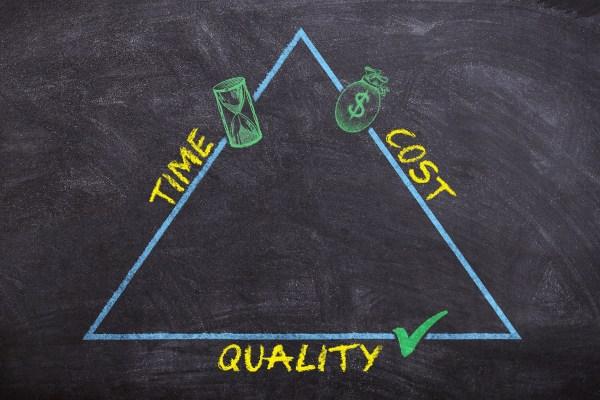 Quality Assurance Management System
