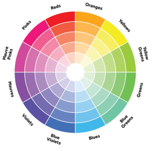 Get Familiar with the Color Wheel