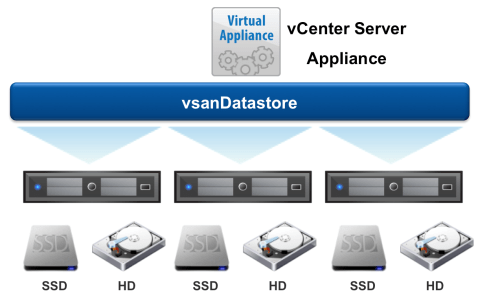 bootstrap-vcenter-on-single-vsan-datastore-1