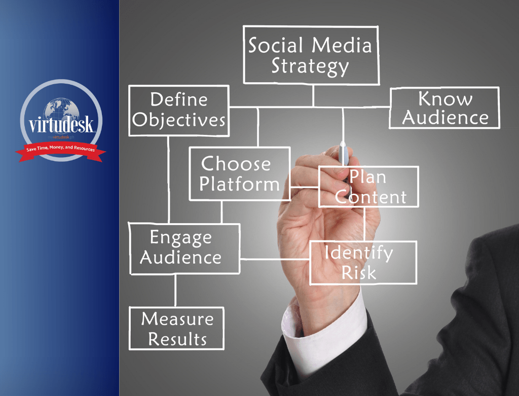 How to Improve Your Social Media Marketing Strategy as a Virtual Assistant