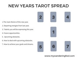 New Years Tarot Spread, Tarot Spread, Tarot Guide
