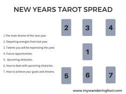 New Years Tarot Spread, Tarot Spread, Tarot Guide