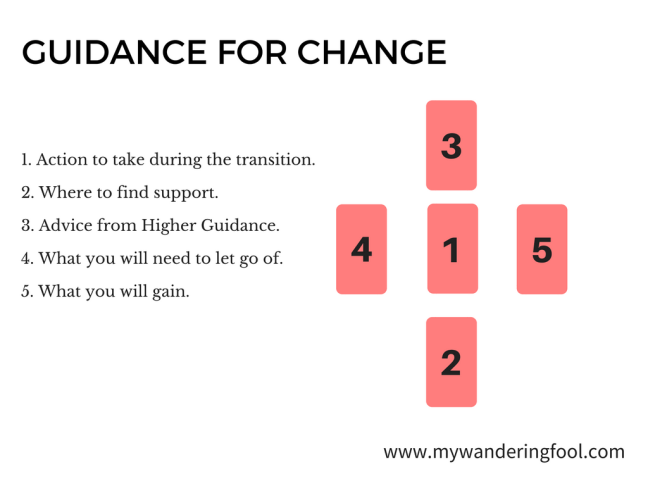 Tarot Spread Guidance for Change