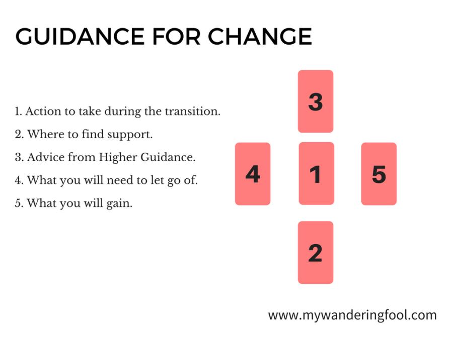 Tarot Spread Guidance for Change