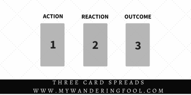Three Card Tarot Spreads - The Ultimate list of 3-Card Spread
