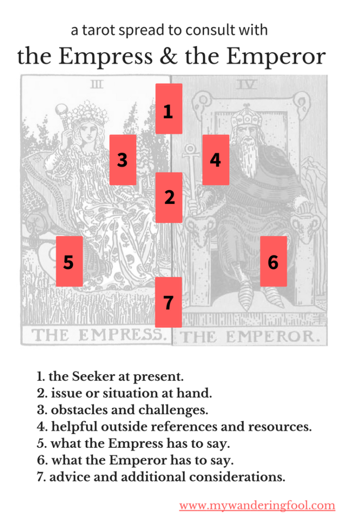 Tarot Spread the Empress and the Emperor
