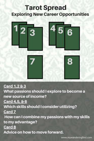 Tarot Card Spread Explaining New Career Opportunities