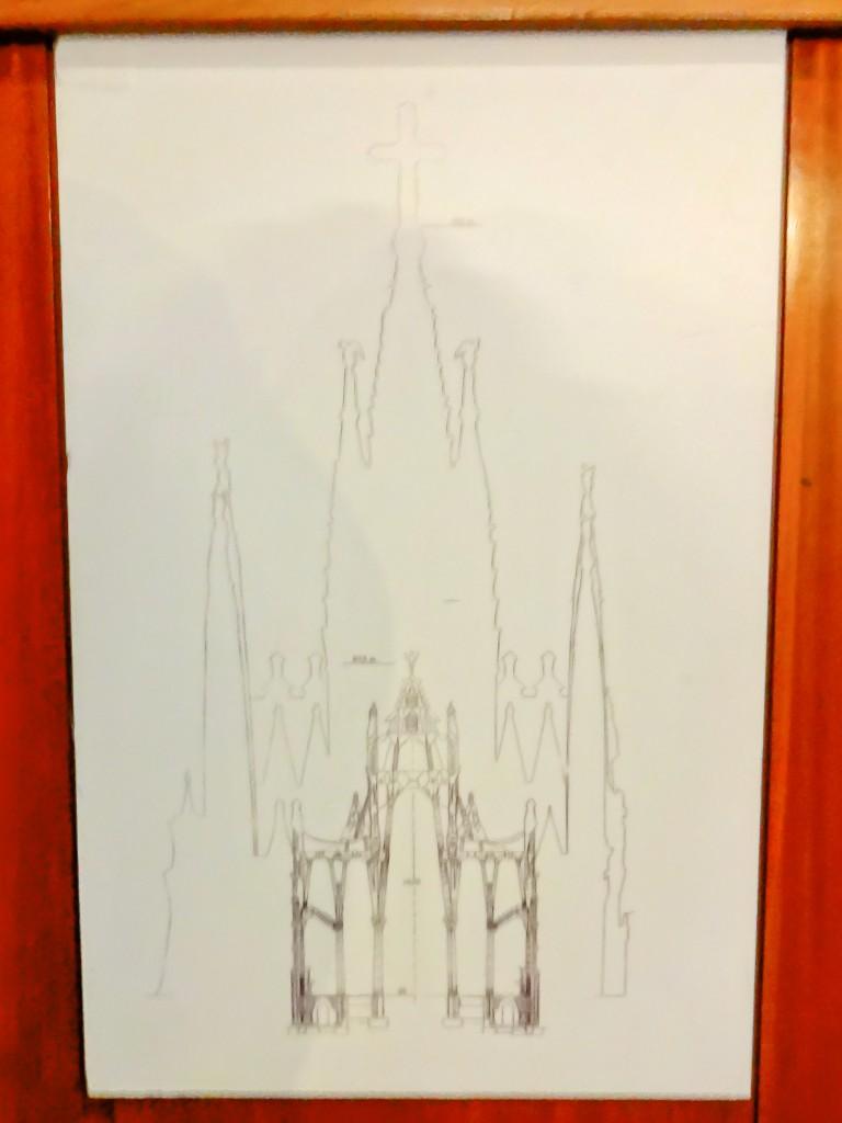 Drawing of Sagrada Familia found in the basement museum. Barcelona, Spain