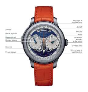 unusual mens watches