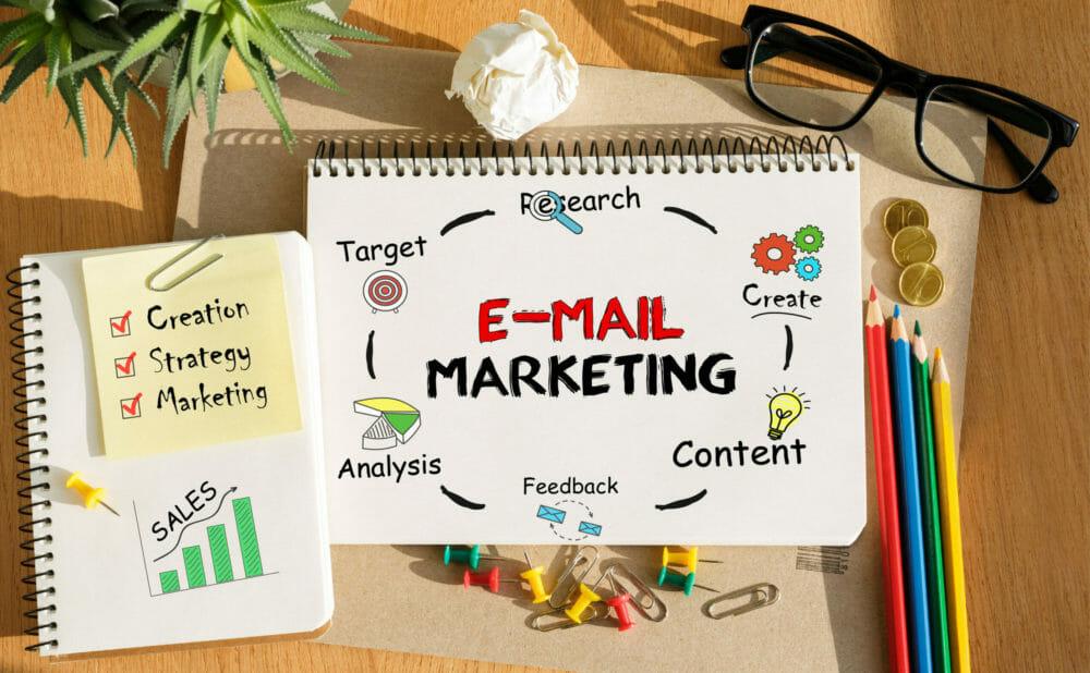Jacksonville Website Design - Email Marketing