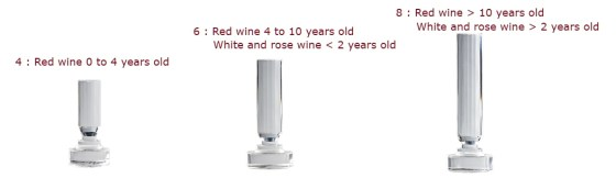 OptiWine devices