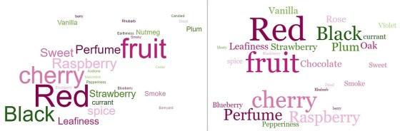 Row 3 aromas (left) and flavours (right)