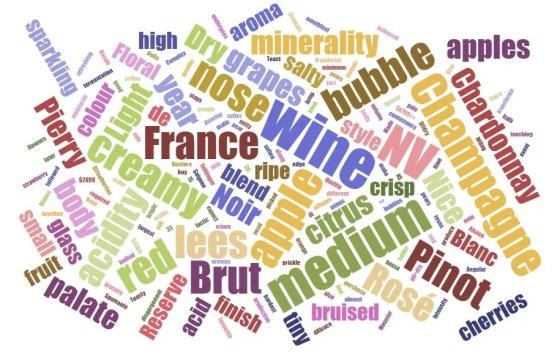 Old World sparkling wine word cloud for 2018